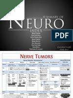 Neurosurgery-Summaryupdated.pdf