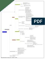 GestionCosto.pdf