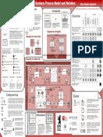 BPMN 2.0 - Poster.pdf