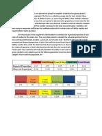 team project part 6 final report