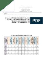 Evaluacion Procedimental, Coevaluacion (S.v.F) Titere de Guantes