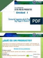 PRESENTACIÓN02 Ciclo de Vida de Productos.
