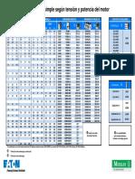 Tabla de seleccion DIL - PKZ.pdf