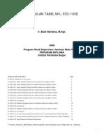 Table_MIL_STD_105E.pdf
