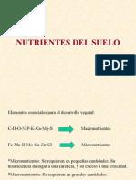 Nutrientes Del Suelo
