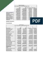 Análisis Financiero tarea