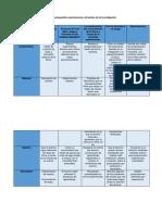 Cuadro Comparativo Aportaciones Relevantes de La Investigació12