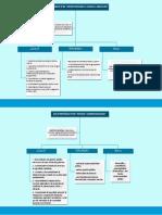 Planeamiento P.5.1-. Eje 2 y 3