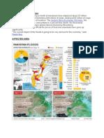 Floods Swamping Pakistan