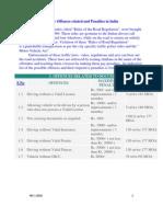 Motor+Vehicle+Act+Penalties+Information