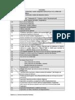 Lista de lecturas para Literatura Mexicana e Iberoamericana.pdf