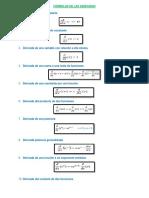 Formulas de Derivadas