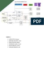 Modelo Conceptual Modificado