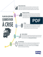 Sobre Viva a Crise