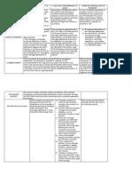 Persons ACP CPG SP Matrix