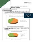 Informe de actividad de la Sección Segunda de la CPI Ministerio de Cultura