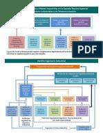 Planes escuela de Ingenieros  Industriales y Telecomunicaciones (UC)