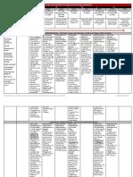 5th social studies cobb teaching   learning framework  1