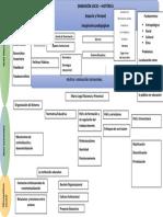 OBJETO DE ESTUDIO 18 4  PDF.pdf