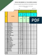 grelhas 2007-2008 avaliação 11º J 1º Periodo