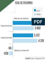 BALANZA-COMERCIAL-COLOMBIA.pdf