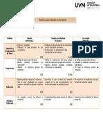 Rubrica_Resumen.pdf