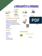 Exprimer La Régularité et La Fréquence en Français