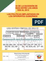 1. 2. Historia de La Sucesión de Gobiernos Entre Los