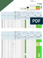 Inmetro 2017 veiculos leves.pdf