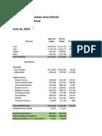 Johannesburg-Lewiston's 2017-18 and 2018-19 budgets