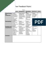 peer feedback rubric
