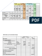 2008 Init Budget 0708