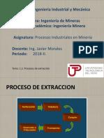 2.1.Proceso de Extraccion