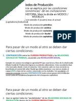 Modo de Produccion Prim Asia y Esclav