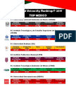 2019 QS World University Rankings (TOP MEXICO).