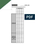 ENADE 2005_gab05_computacao.pdf