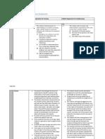 tpack template module 6
