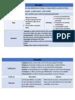 Froma Del Discurso- Narración