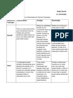 CUADRO COMPARATIVO DE REDES.docx