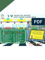 Pintu Tol Jakarta Ditutup Saat Asian Games