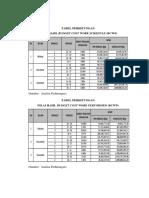 Tabel Perhitungan