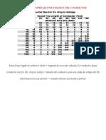 TABLAS DE AMPERAJE POR TAMAÑO DEL CONDUCTOR.docx