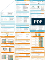 Python Cheat Sheets