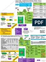 Summary Value Map of Palm Oil