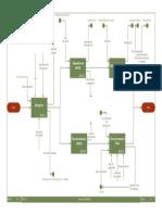 Mapa de Procesos Almacen