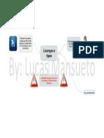 Mapa Mental Bloco 1 - Licenças e tipos (Software).pdf