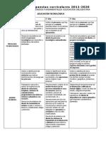 Córdoba - Diseños y Propuestas Curriculares 2011-2020 - Educación Tecnológica