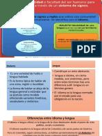 lenguaje-definición terminos.pptx