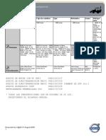 Tabla aceites BL60.pdf