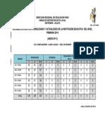 Resumen Estadístico Consolidado y Actualizado de La Institución Educativa Del Nivel Primaria 2014